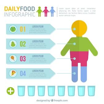 Infografica piatto con gli occhiali di cibo e acqua al giorno