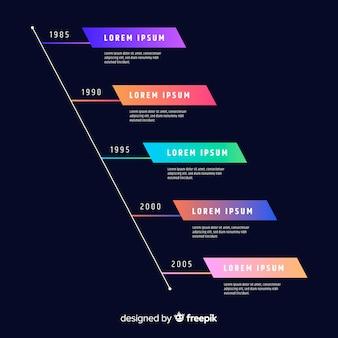 Infografica piatta con sfondo di timeline