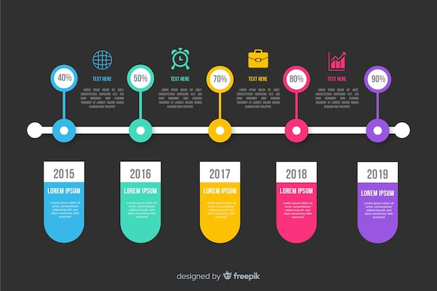 Flat infographic with timeline background