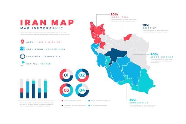 Infografica mappa iran piatto