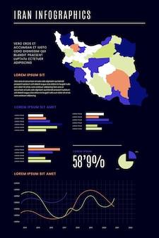 フラットイラン地図のインフォグラフィック