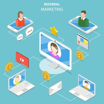 Плоская изометрическая концепция сетевого и партнерского маркетинга