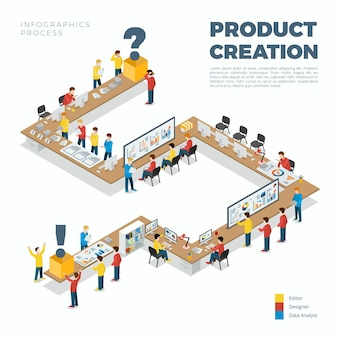 Плоская изометрическая иллюстрация процесса создания продукта. изометрия бизнес инфографика концепции. длинный стол от исследования идеи до готового к продаже предмета.
