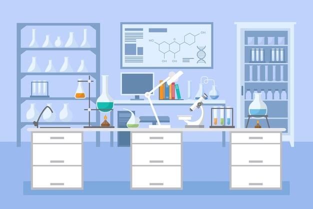 Иллюстрация плоской лаборатории