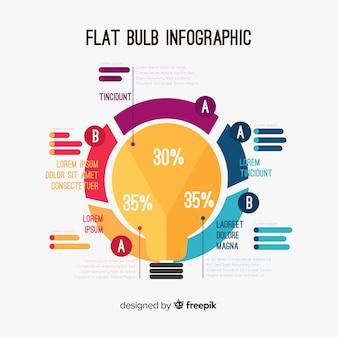 Flat light bulb infographic