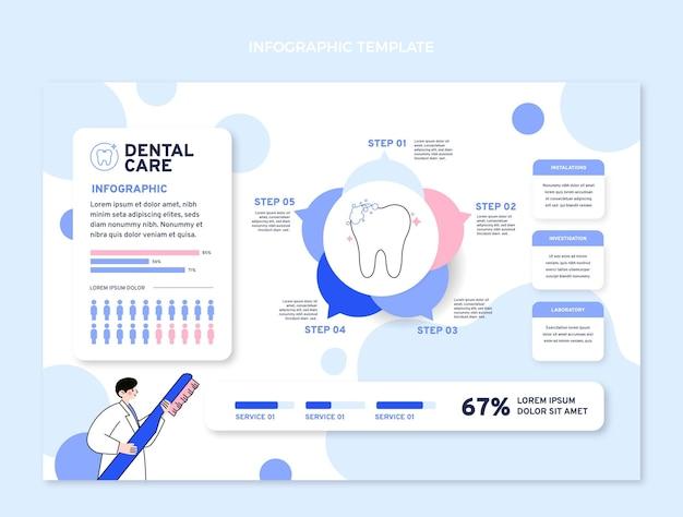 Плоский медицинский инфографический шаблон