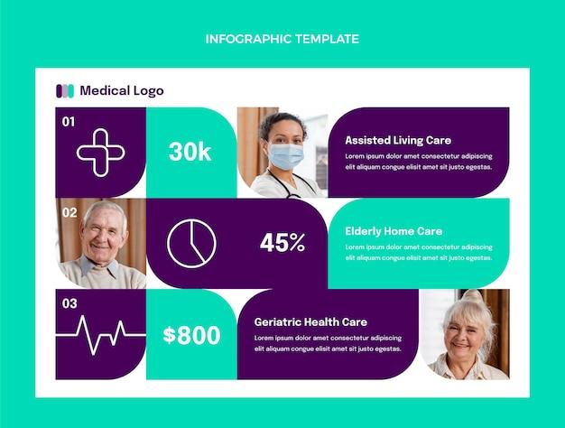 フラット医療インフォグラフィックテンプレート