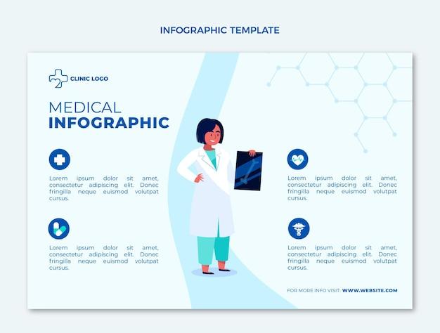 플랫 의료 인포 그래픽