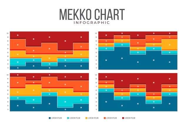 Infografica grafico mekko piatto