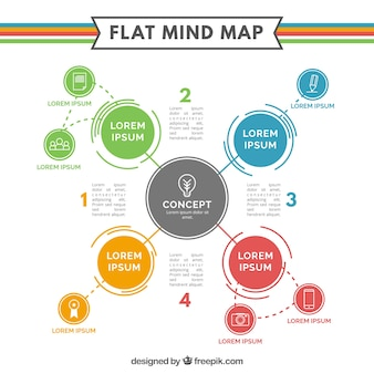 Flat mind map template