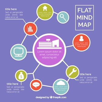 Flat mind map with colorful circles