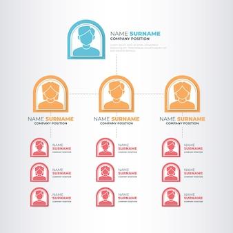 Flat organizational chart infographic with photo