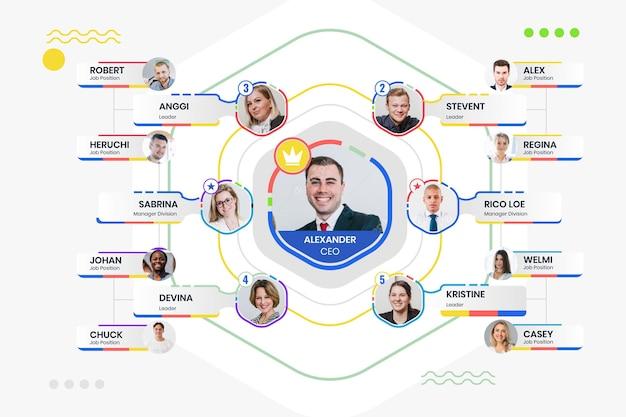 写真付きのフラットな組織図のインフォグラフィック
