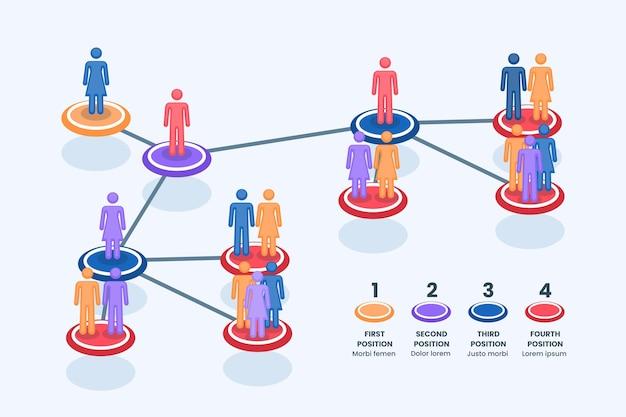 편평한 조직도 infographic