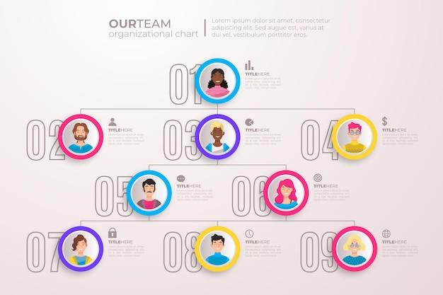 Плоская организационная диаграмма инфографики