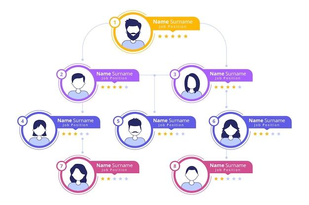 フラットな組織図のインフォグラフィック