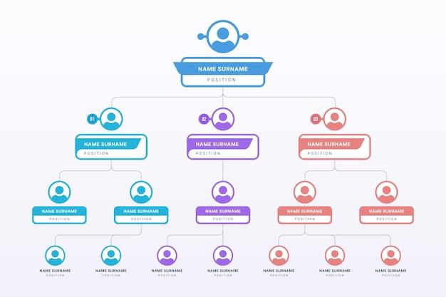 Flat organizational chart infographic