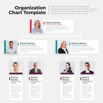 Шаблон плоской организационной диаграммы