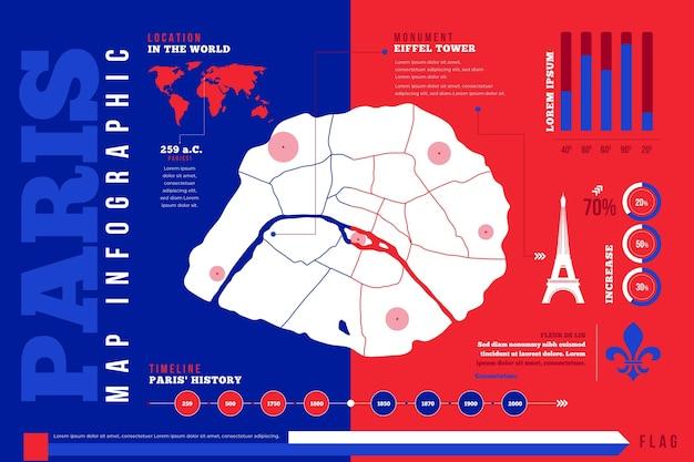 Piatto infografica mappa di parigi
