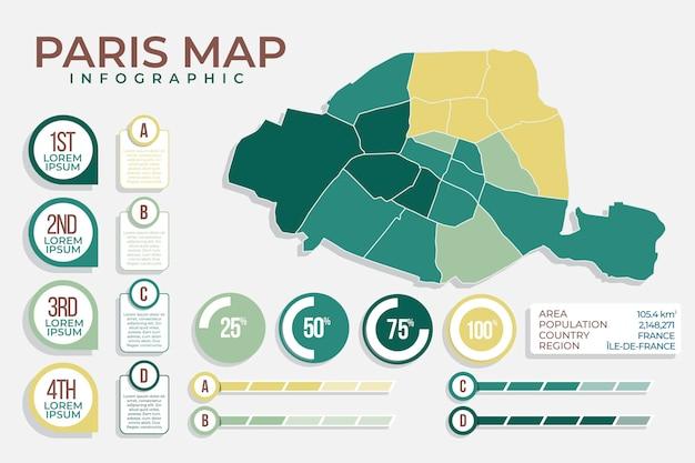 Плоская инфографика карты парижа