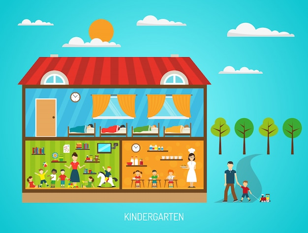 Flat poster of kindergarten building with scenes in rooms showing various steps