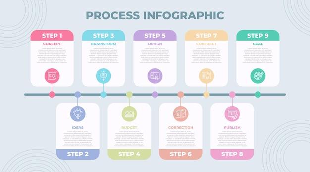 Modello di infografica processo piatto