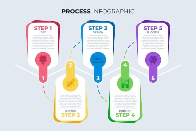 フラットプロセスインフォグラフィックテンプレート