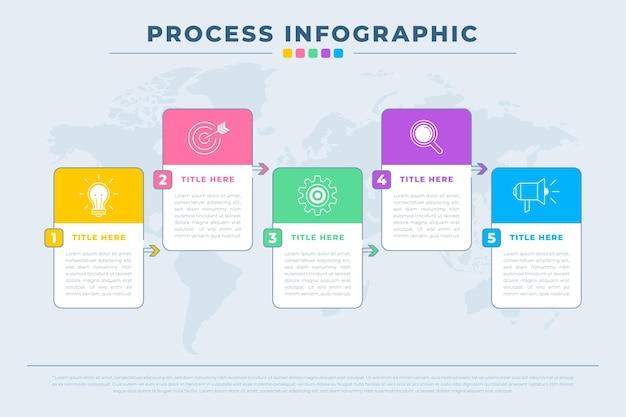 フラットプロセスのインフォグラフィック