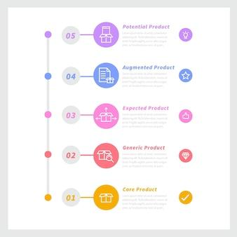 フラット製品インフォグラフィックコンセプト