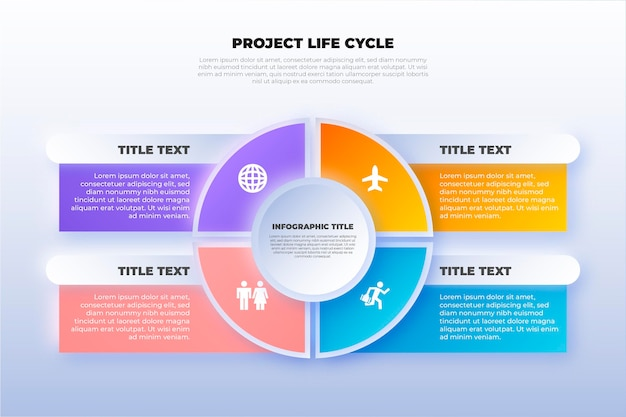 Cerchio di vita del progetto piatto
