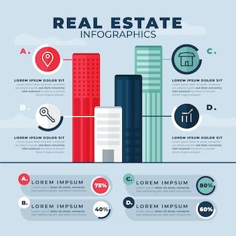 Плоский инфографический шаблон недвижимости