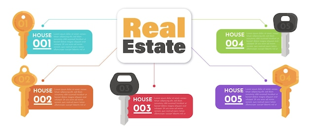 Flat real estate infographic template