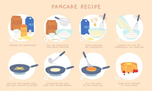 아침 식사로 팬케이크를 굽는 플랫 레시피 단계. 재료를 섞어 반죽을 만들고 팬에 굽는다. 팬케이크 디저트 벡터 infographic
