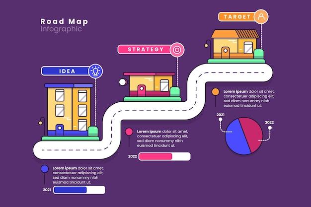 フラットロードマップインフォグラフィック