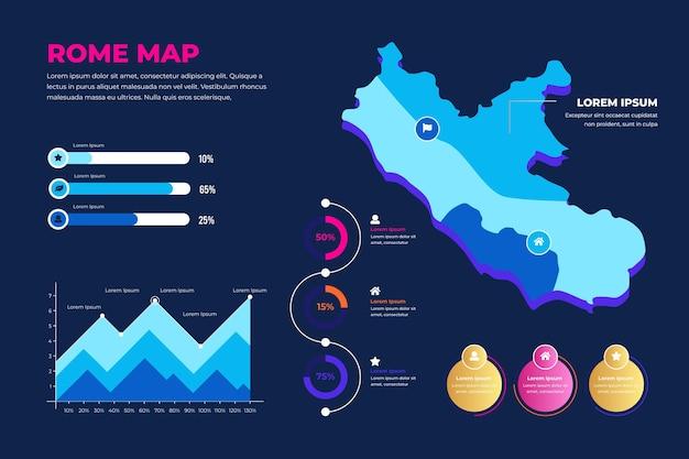 Modello di infografica mappa roma piatta