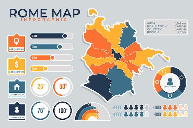 Flat rome map infographics