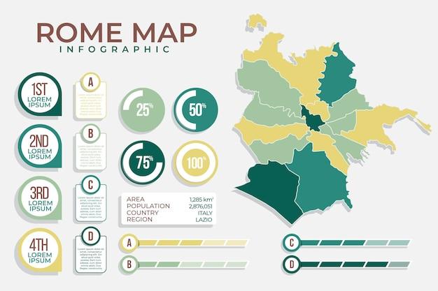 Appartamento roma mappa infografica