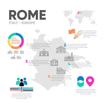 Flat rome map infographics