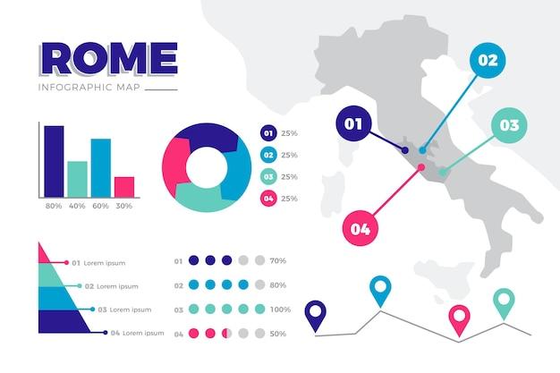 Плоская инфографика карта рима