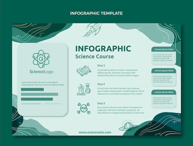 Modello di infografica scienza piatta