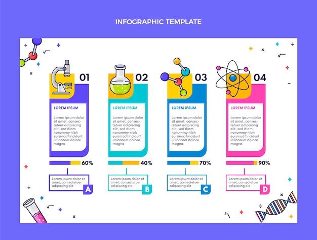 평면 과학 infographic 템플릿