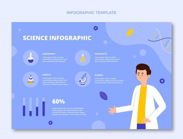 평면 과학 infographic