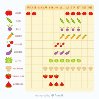 Flat seasonal vegetables and fruits calendar