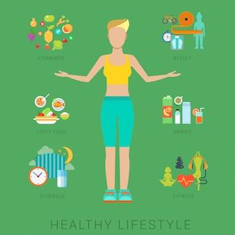 フラットスリムな健康的なライフスタイルのインフォグラフィックコンセプト。ライフスタイル要素のアイコンと薄い女性女性人間図正面。