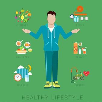 フラットスリムな健康的なライフスタイルのインフォグラフィックコンセプト。ライフスタイルの要素のアイコンと薄い男性男性人間図正面。
