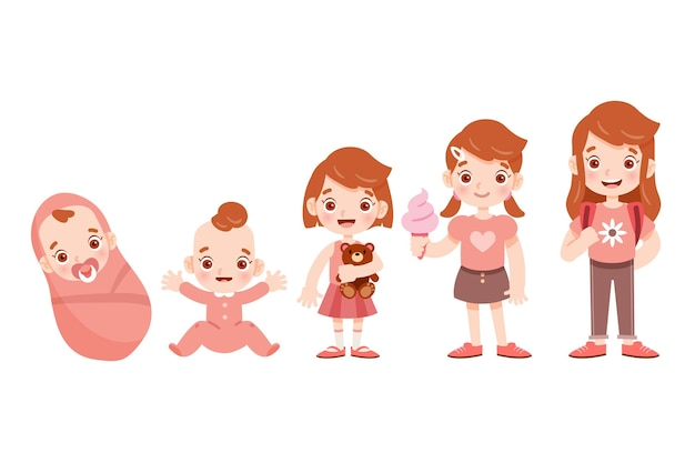 Flat stages of a baby girl