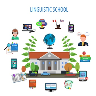 Лингвистическая школа flat style color concept