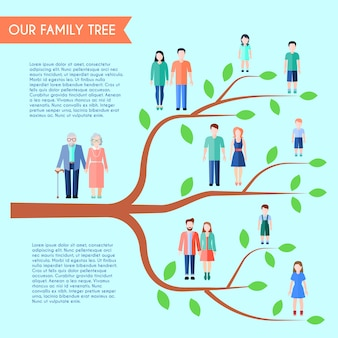 Flat style family poster with tree human figures and text on transparent background