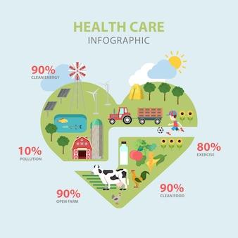 フラットスタイルのヘルスケアテーマインフォグラフィックコンセプト