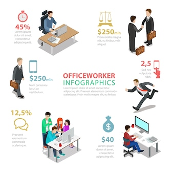 Flat style office worker thematic infographics concept